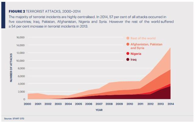terror fatalities1